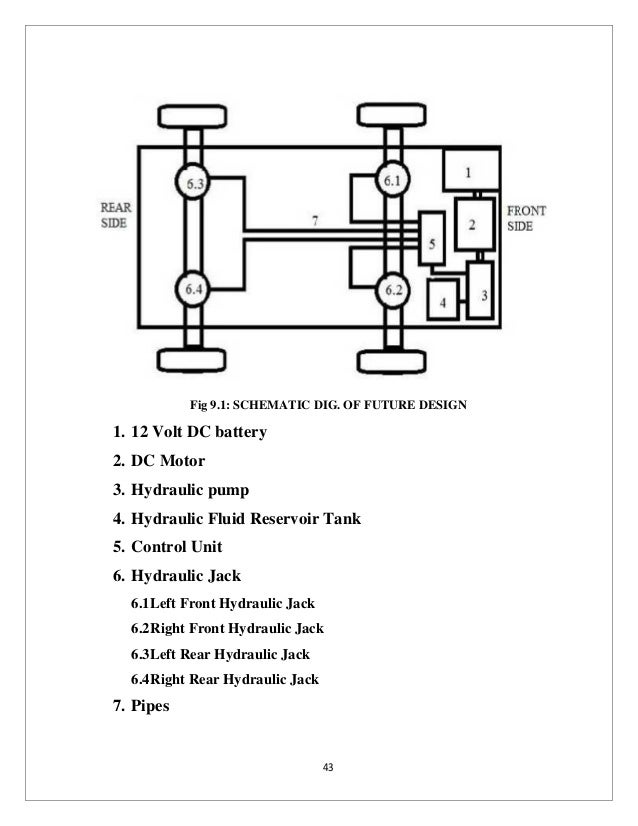 Hydraulic Jacking System For 4 Wheelers
