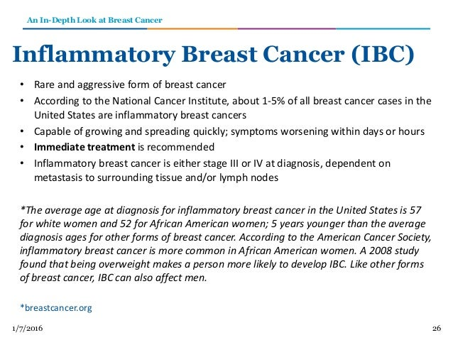 breast cancer diagnosis essay Her2-positive breast cancer is a breast cancer that tests positive for a protein called human epidermal growth factor receptor 2 (her2), which promotes the growth of cancer cells in about 1 of every 5 breast cancers, the cancer cells have a gene mutation that makes an excess of the her2 protein.