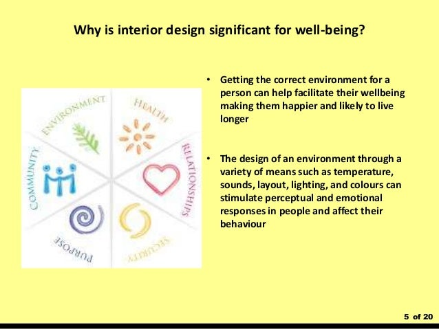 5 of 20 Why is interior design significant for well-being? • Getting the correct environment for a person can help facilit...