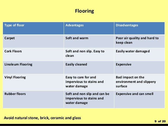 9 of 20 Type of floor Advantages Disadvantages Carpet Soft and warm Poor air quality and hard to keep clean Cork Floors So...