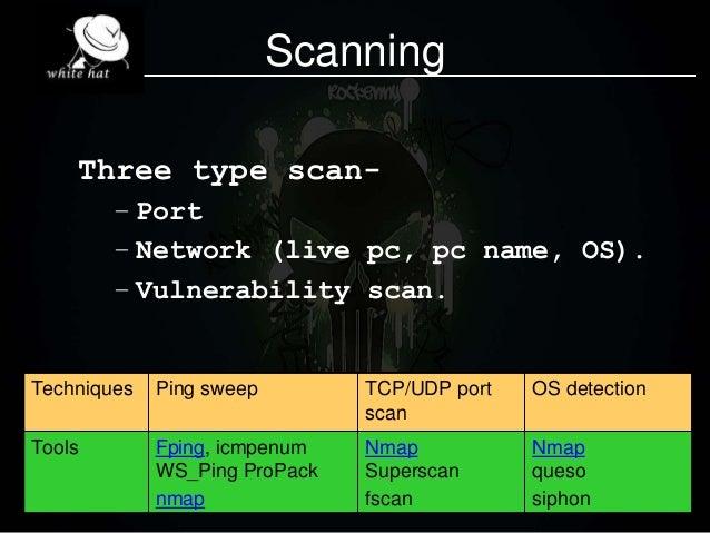 Penetration testing port scanning