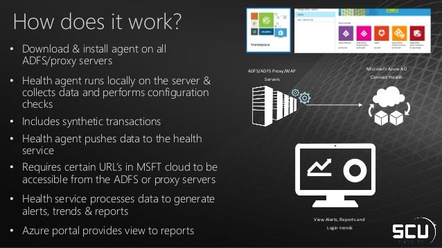azure ad connect health agent download