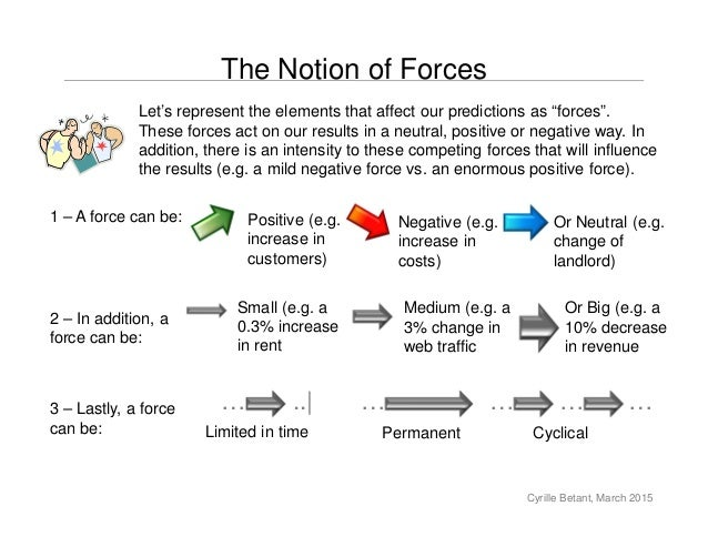 The Amazing Science and Delicate Art of Forecasting