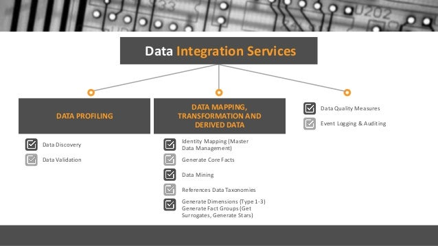 components of data warehouse pdf