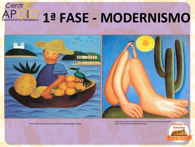 1ª FASE - MODERNISMO Fonte: http://www.aliteratura.kit.net/imagem/1geracao.gif Fonte:http://www.mundoeducacao.com.br/uploa...