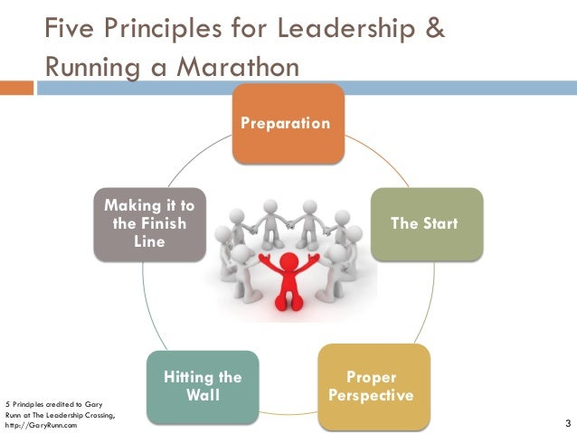 Preparation The Start Proper Perspective Hitting the Wall Making it to the Finish Line Five Principles for Leadership & Ru...