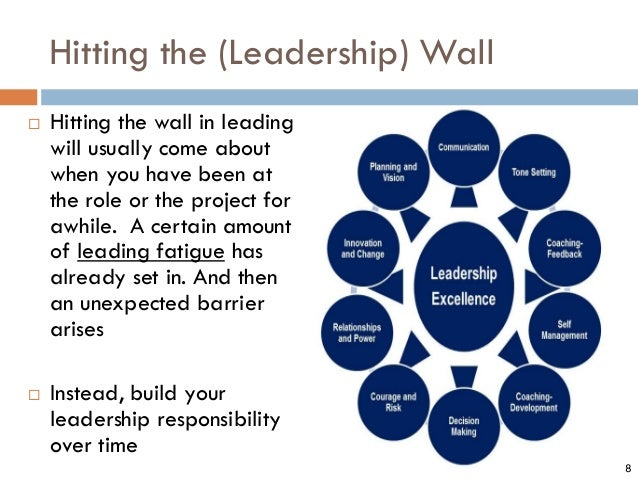 Hitting the (Leadership) Wall  Hitting the wall in leading will usually come about when you have been at the role or the ...