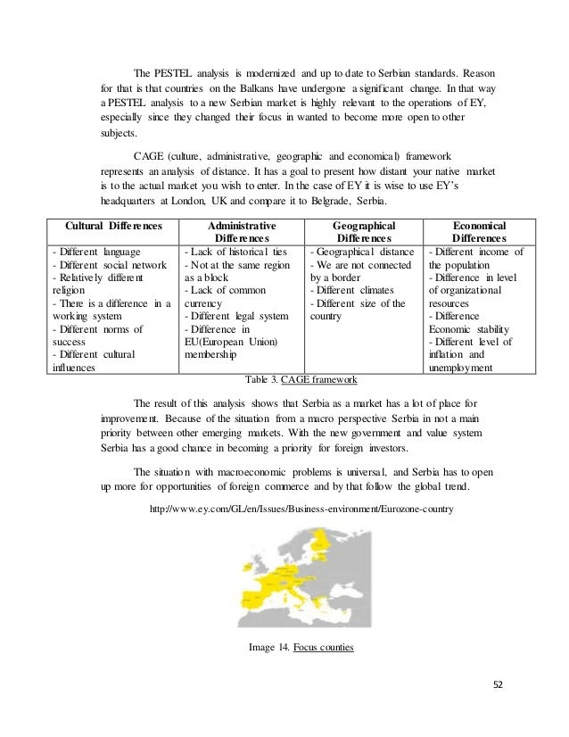 serbia pestel analysis Rapid pest risk analysis (pra) for:  the pest is not listed in the ec plant health directive and is not  romania, russia, serbia, slovakia, slovenia,.