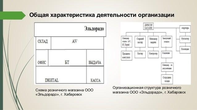 дипломная презентация по управлению товарными запасами предприятий ро  дипломная презентация по управлению товарными запасами предприятий розничной торговли