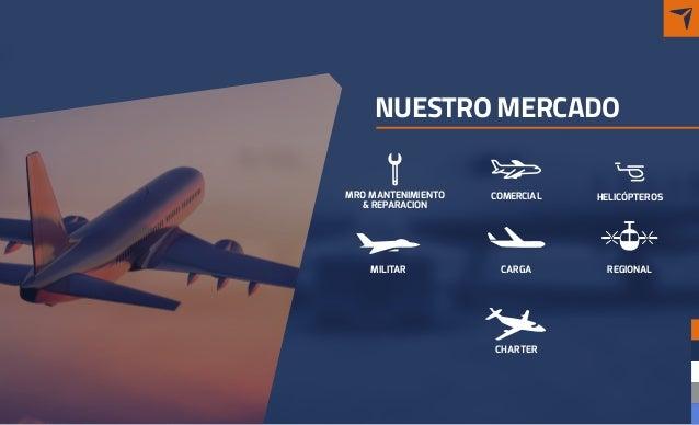 NUESTRO MERCADO CHARTER MRO MANTENIMIENTO & REPARACION HELICÓPTEROSCOMERCIAL MILITAR REGIONALCARGA