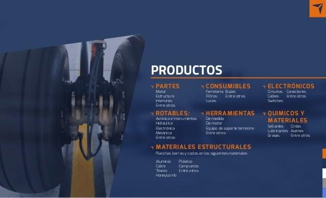 PRODUCTOS HERRAMIENTAS De medida De motor Equipo de soporte terrestre Entre otros ROTABLES: Aviónica e Instrumentos Hidráu...