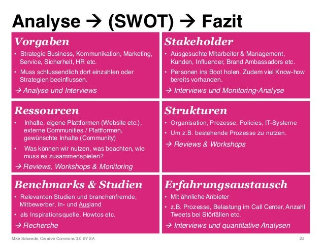 community swot analysis may2013