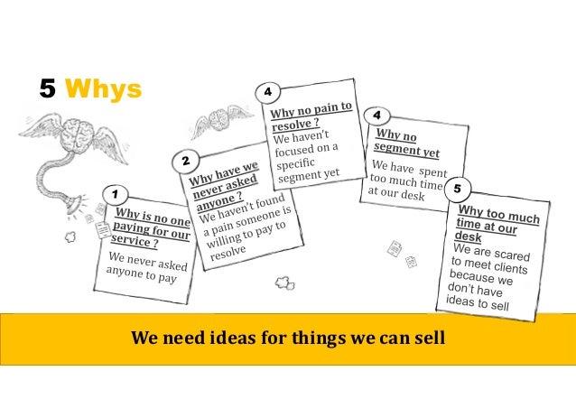 Building Ideas