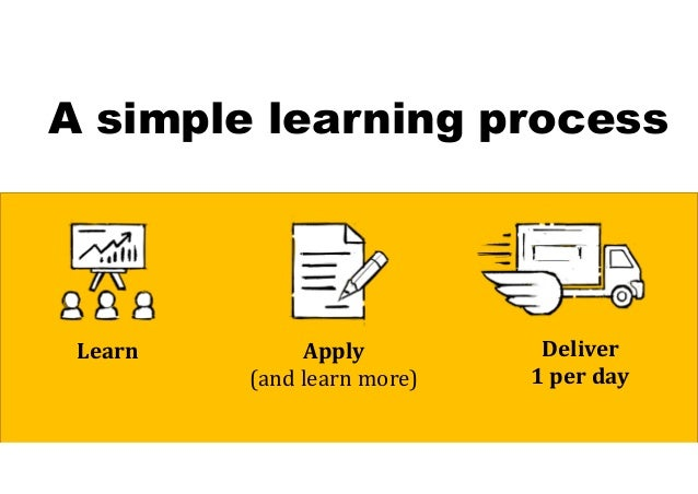 A simple learning process Learn Apply (and learn more) Deliver 1perday