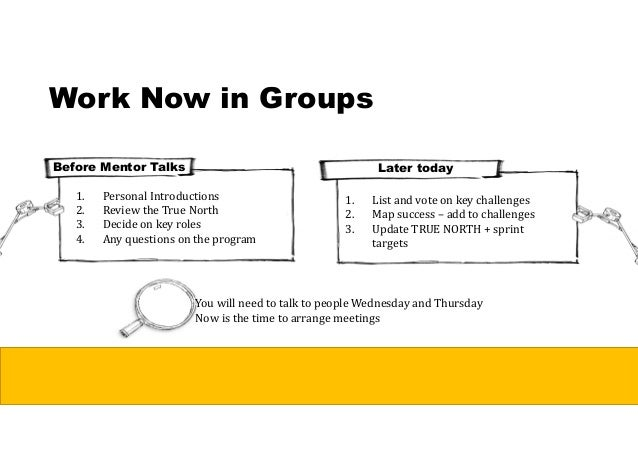 Deliverables 1. Who will facilitate, take notes, lead days 1,2,3,4 and 5 2. Update TRUE NORTH 3. Up to 3 targets for the S...