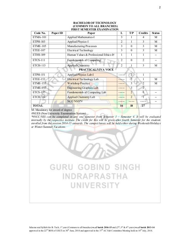 1 final scheme & syllabus ist & 2nd semester for the