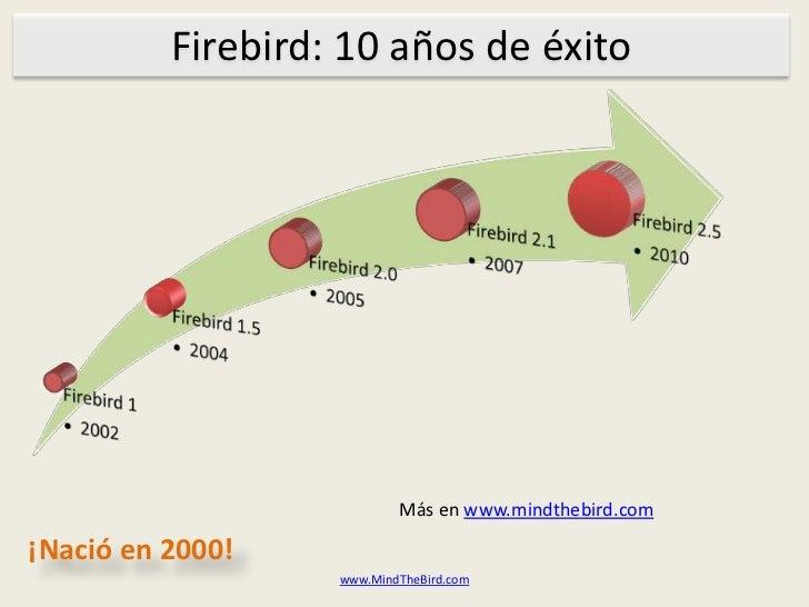 Firebird: 10 años de éxito<br />Más en www.mindthebird.com<br />¡Nació en 2000!<br />www.MindTheBird.com<br />