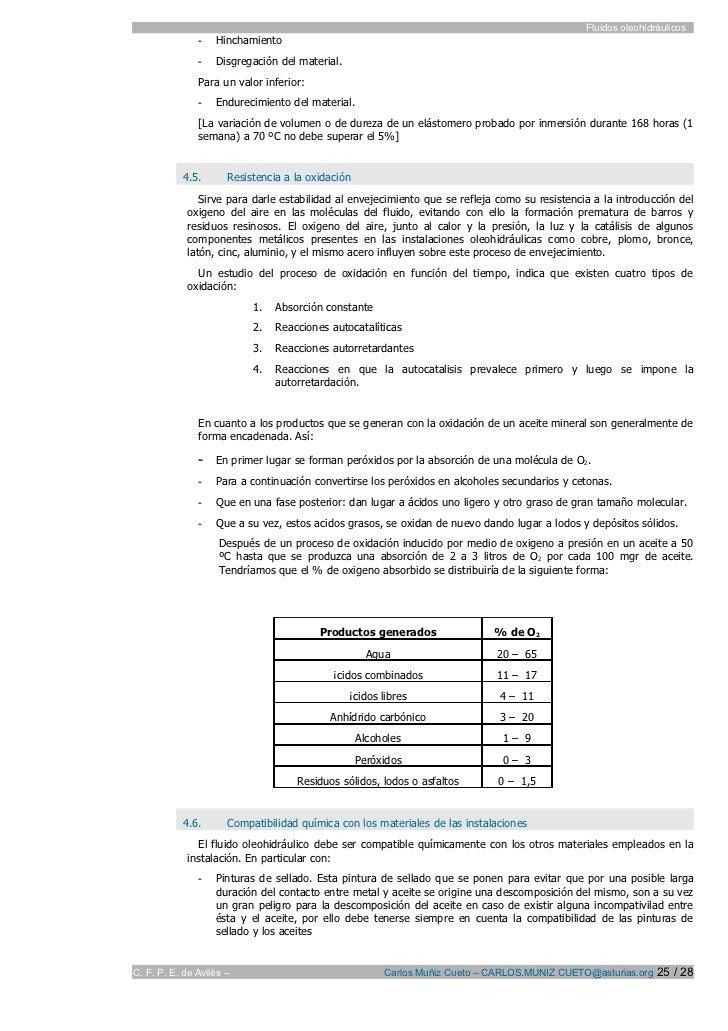 1 fluidos oleohidráulicos