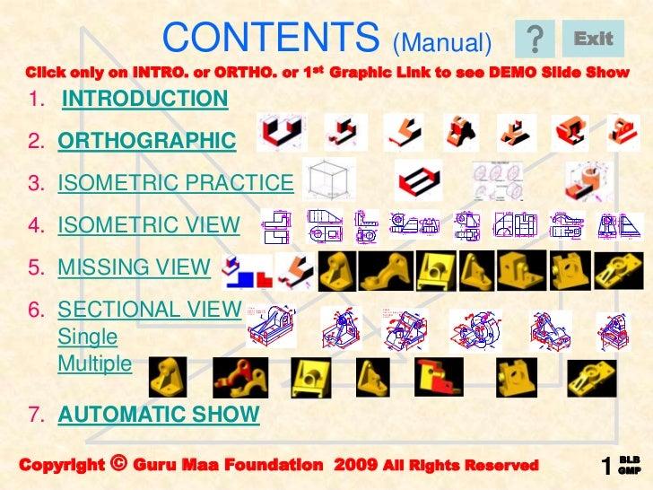 CONTENTS (Manual)                                                                                                         ...