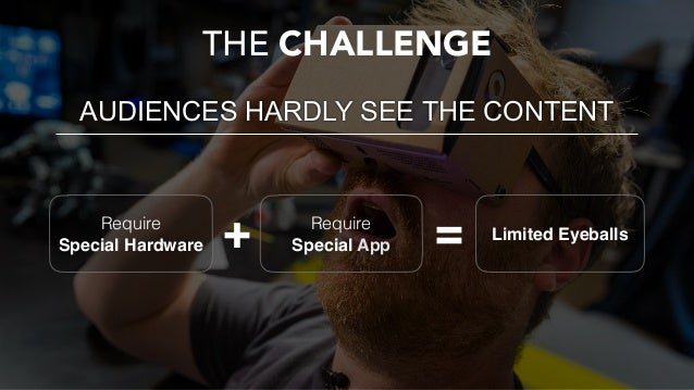 Virtual Reality Is Not Yet Mainstream AUDIENCES HARDLY SEE THE CONTENT Require Special Hardware Require Special App Limi...
