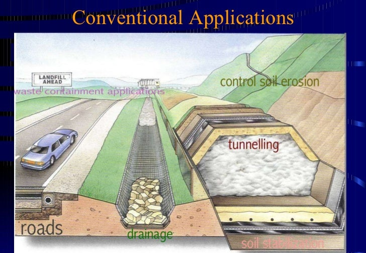 road drainage essay The geocomposite layer will direct the rainwater from the road surface to the drainage system beside the road traffic lane road drainage 305812961 spm english essay.