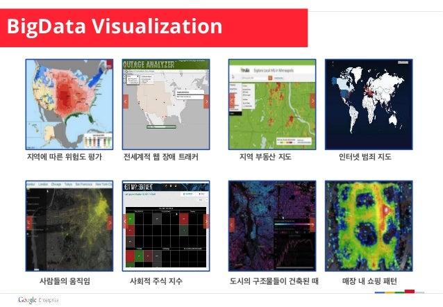 지역에 따른 위험도 평가 전세계적 웹 장애 트래커 지역 부동산 지도 사람들의 움직임 도시의 구조물들이 건축된 때 매장 내 쇼핑 패턴사회적 주식 지수 인터넷 범죄 지도 BigData Visualization