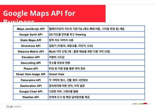 Google Maps API for Business Maps JavaScript API 웹페이지상의 지도의 기본기능 (축소/확대/이동, 스타일 변경 등) 제공 Google Earth API 3D 지도를 컨트롤 하고 Vi...
