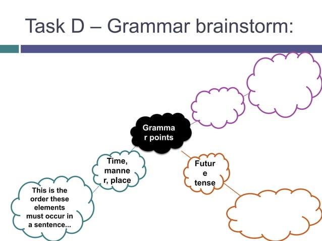Task D – Grammar brainstorm:                           Gramma                           r points                 Time,    ...