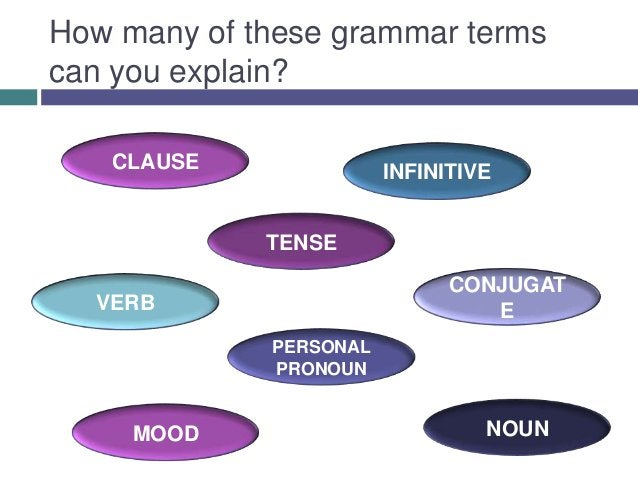How many of these grammar termscan you explain?   CLAUSE               INFINITIVE             TENSE                       ...