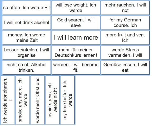 Future tense recap   Start with the correct part of WERDEN       ich werde       du wirst       er/sie/es wird       ...
