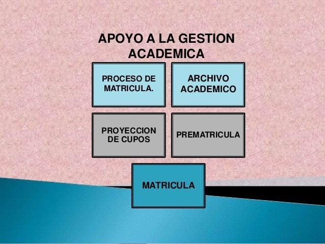 APOYO A LA GESTION   ACADEMICAPROCESO DE    ARCHIVOMATRICULA.   ACADEMICOPROYECCION             PREMATRICULA DE CUPOS     ...