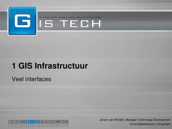 1 GIS Infrastructuur Veel interfaces                            Jeroen van Winden, Manager Technology Development         ...