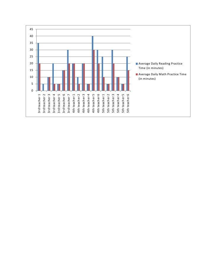 1 graph