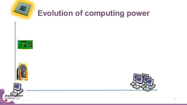 Evolution of computing power 7 Failureisnotanoption: itisafact Whenyoucanaffordyourdedicatedchip GPGPU Scale...