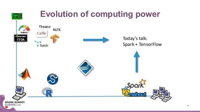 Evolution of computing power 8 NLTK Theano Today'stalk: Spark+TensorFlowTorch