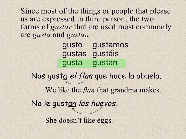 Spanish verb gustar w nouns - YouTube |Gustar Forms