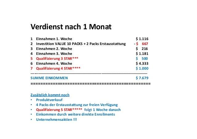 Verdienst nach 1 Monat  1  Einnahmen 1. Woche  $  1.116  2  Investition VALUE 10 PACKS + 2 Packs Erstausstattung  - $  667...