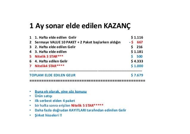 1 Ay sonar elde edilen KAZANÇ  1  1. Hafta elde edilen Gelir  $  1.116  2  Sermaye VALUE 10 PAKET + 2 Paket başlarken aldı...