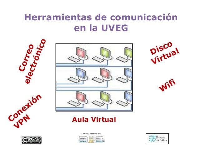 Co ele rreo ctr ón ico  Herramientas de comunicación en la UVEG  ex on N C P V  co Dis ual irt V ifi W  ón i Aula Virtual