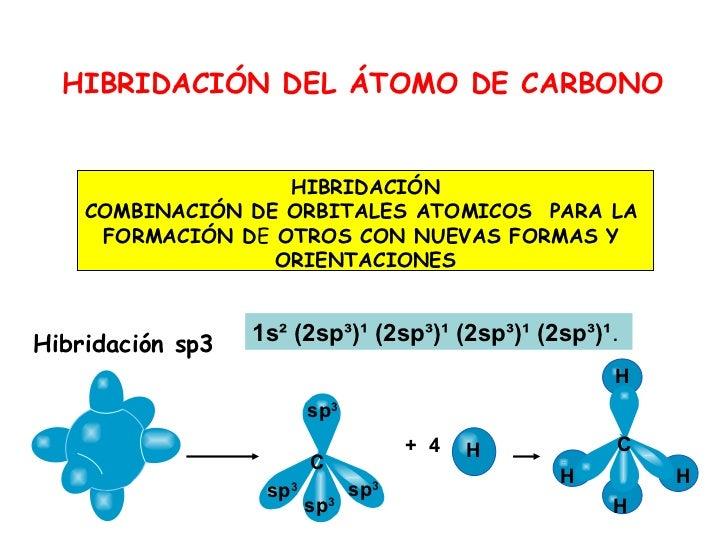 Hibridacion del atomo de carbono sp3 sp2 sp pdf
