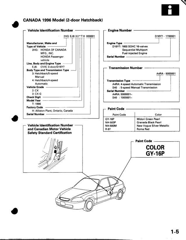1 honda civic factory service manual us 1997 rh slideshare net 1993 Honda Civic D16 Engine Honda D Series Performance Parts