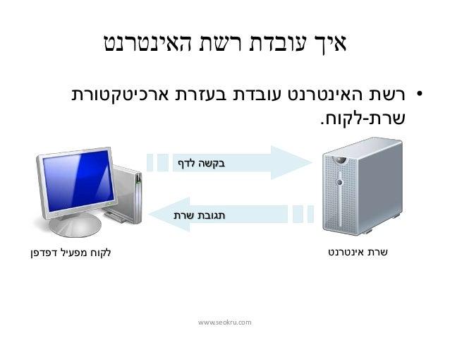 האינטרנט רשת עובדת איך •ארכיטקטורת בעזרת עובדת האינטרנט רשת שרת-לקוח. אינטרנט שרתדפדפן מפעיל...