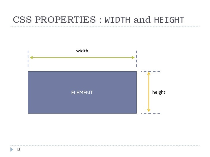 Introduction to web html css - Css div height ...
