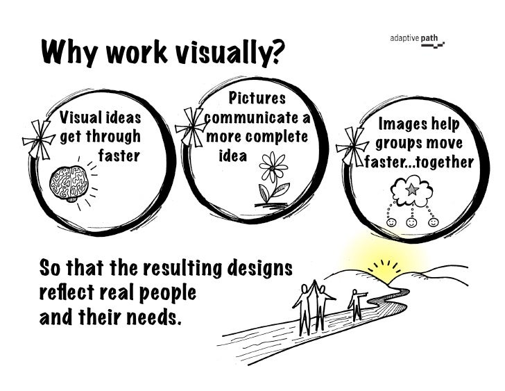 Why work visually?                        Pictures   Visual ideas     communicate a     Images help   get through      mor...