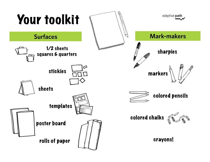 Your toolkit    Surfaces                      Mark-makers         1/2 sheets     squares  quarters                        ...