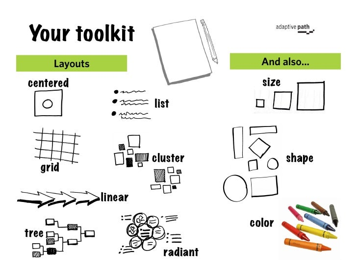 Your toolkit        Layouts                          And also... centered                                size             ...
