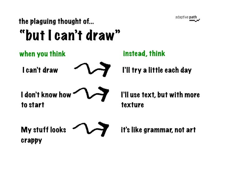 """the plaguing thought of...  """"but I can't draw"""" when you think               instead, think   I can't draw                I..."""