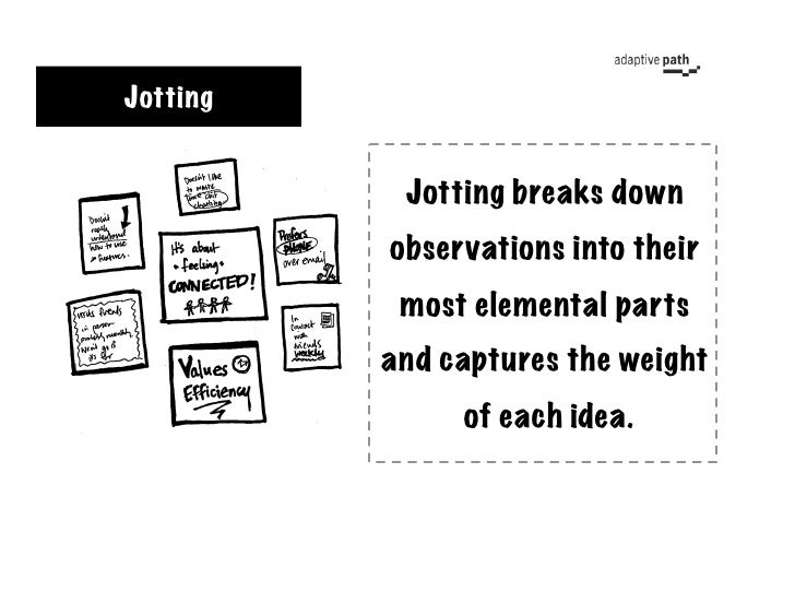 Jotting              Jotting breaks down           observations into their            most elemental parts            and ...