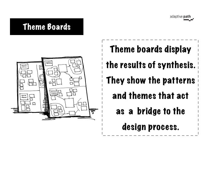 Theme Boards                  Theme boards display                the results of synthesis.                 They show the ...