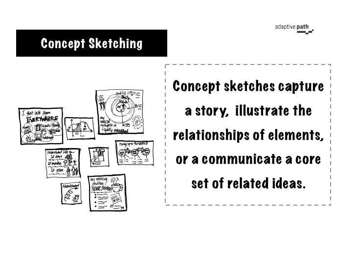 Concept Sketching                       Concept sketches capture                       a story, illustrate the            ...